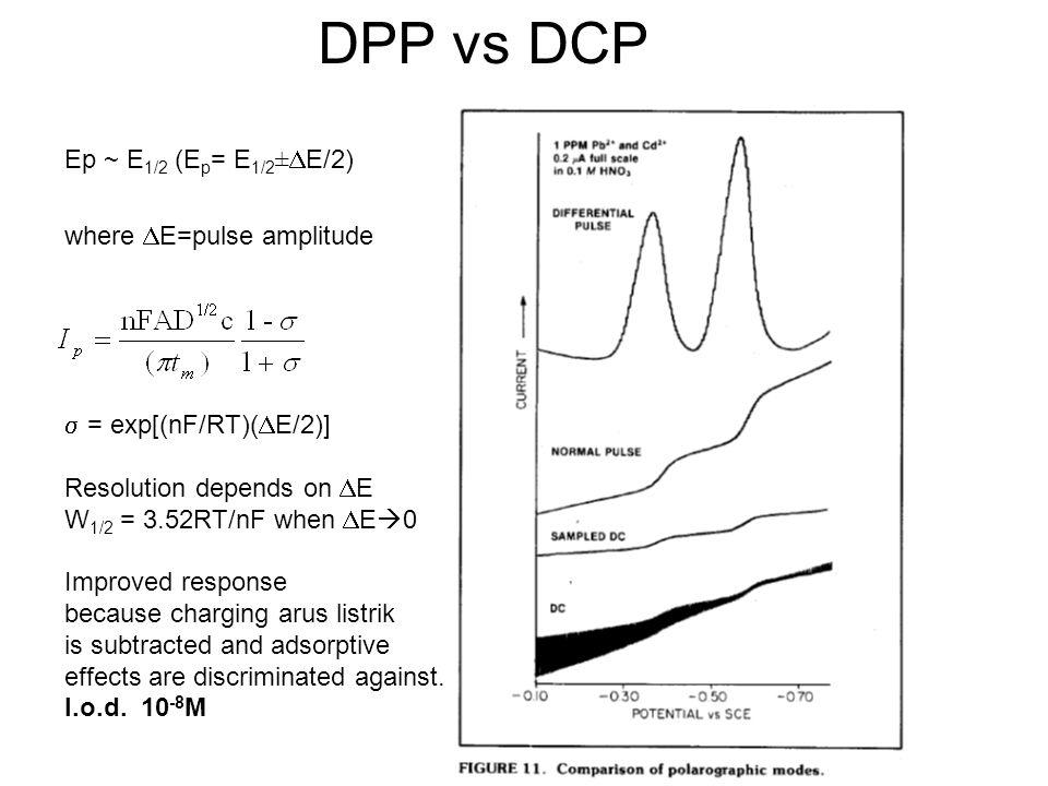 DPP vs DCP Ep ~ E1/2 (Ep= E1/2±DE/2) s = exp[(nF/RT)(DE/2)]
